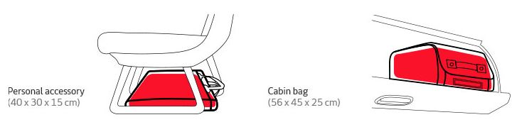 koffers iberia
